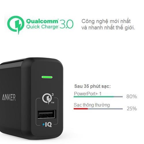 Sạc tường Anker PowerPort+ 1 with Quick Charge 3.0 US