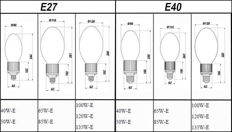 Induction Lamp Replacement Metal Lamp (E40W~135W) đẹp
